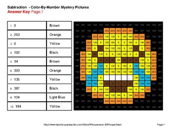 Three 3-Digit Subtraction Color-By-Number EMOJI Mystery Pictures