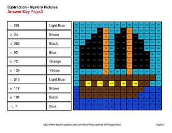 Three 3-Digit Subtraction - Color-By-Number Math Mystery Pictures