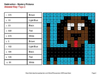 Three 3-Digit Subtraction - Color-By-Number Mystery Pictures - Pets Theme