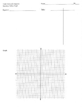 Three 3 views of a function equation, table, graph graphic