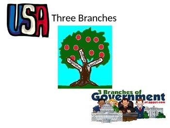 Three Banches of Government