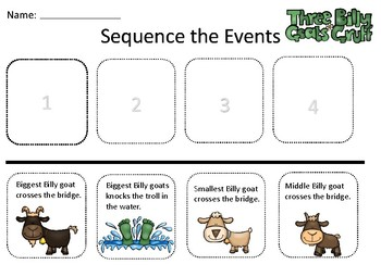 graphic relating to Three Billy Goats Gruff Story Printable named A few Billy Goats Gruff Collection Gatherings
