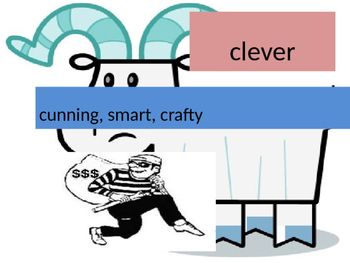 Three Billy Goats Gruff Vocabulary Power Point