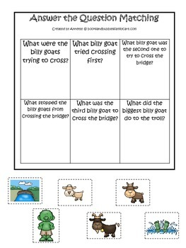 Three Billy Goats Gruff themed Answer the Question preschool educational game.