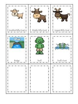 Three Billy Goats Gruff themed Three Part Matching preschool educational game.
