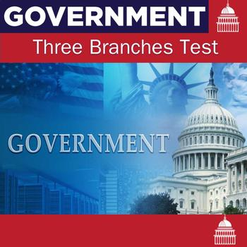 Three Branches and Bill of Rights Test