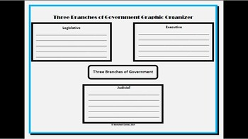 Three Branches of Government ( 3 Differentiated Graphic Organizers)