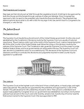 Three Branches of Government Articles- Executive, Legislative & Judicial