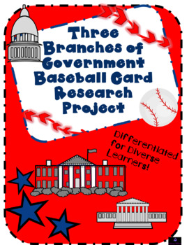 Three Branches Of Government Baseball Card Research Project With Collector S Box