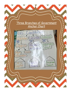 Three Branches of Government Cut and Paste