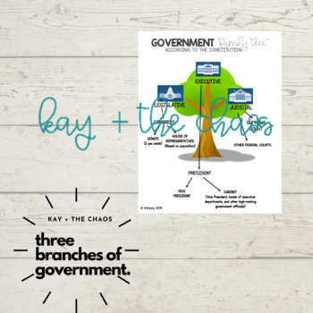 """Three Branches of Government """"Family Tree"""" Anchor Chart & Diagram"""