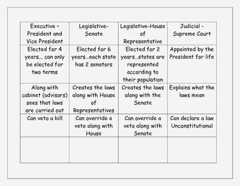 Three Branches of Government Flip Book