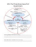 Three Branches of Government Graphic