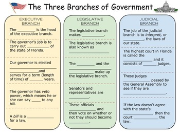 Three Branches of Government (Guided Notes)