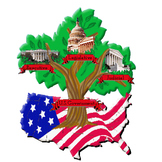 Three Branches of Government--Interactive Lesson