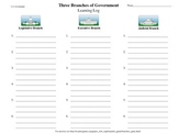 Three Branches of Government Learning Log Worksheet With Website Game