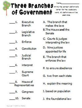 Old Fashioned image regarding types of government worksheets printable