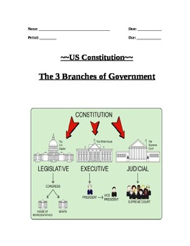 Government: Three Branches of Government Packet