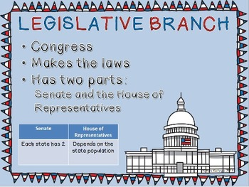 Three Branches of Government PowerPoint and Foldable Bundle
