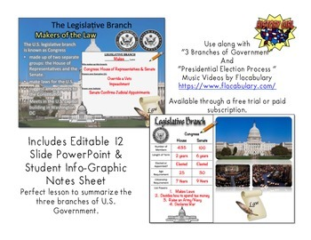 Three Branches of Government PowerPoint and Info-Graphic