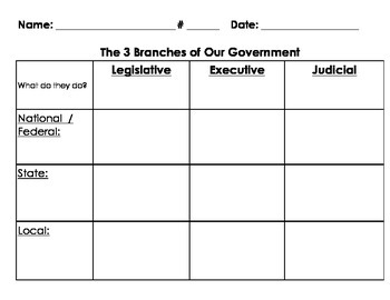 Three Branches of Government Process Grid