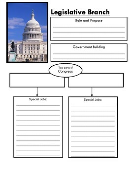 Three Branches of Government Research Journal