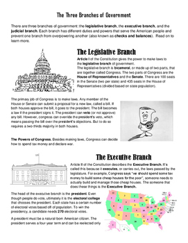 Three Branches of Government- Simplified Explanations, Reading and Questions