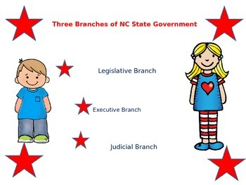 Three Branches of NC State Government Smart Board Activity