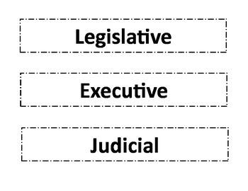 Three Branches of Government Sort-Ohio