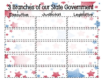 Three Branches of Government Sorting Activity Social Studies