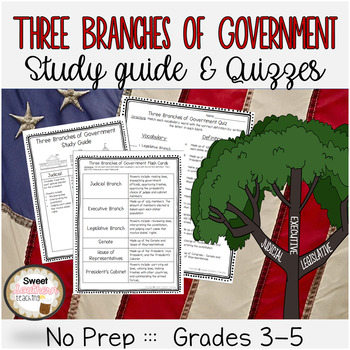 Three Branches of Government Study Guide & Quizzes
