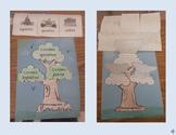 Three Branches of Government Tree Craft Activity Flipbook Dual Language Spanish