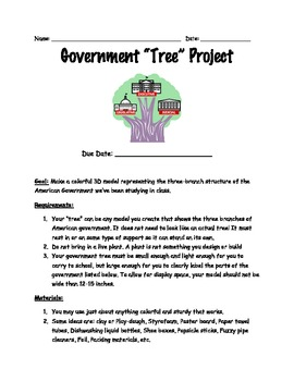 Three Branches of Government Tree Project
