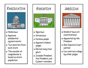 Three Branches of Government Trifold Handout