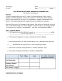 Three Branches of Government - Webquest / Independent Study