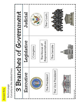 Three Branches of US Government Foldable