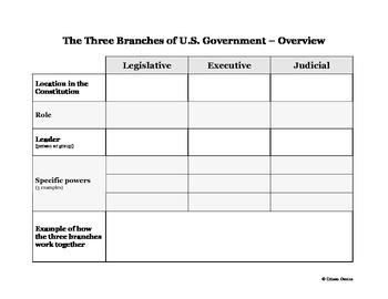 Three Branches of U.S. Government Graphic Organizer