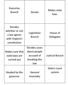 Three Branches of Virginia Government Sort
