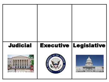 Three Branches of the Government