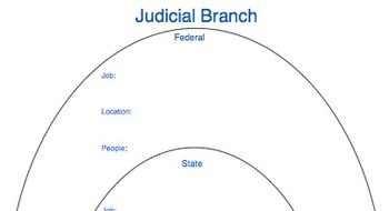 Three Branches/Three Levels of Government Graphic Organizers