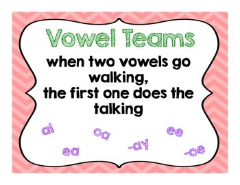 Three Cheers for Vowel Teams