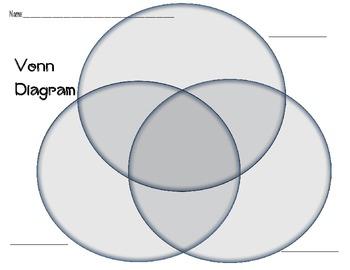 Three Circle Venn Diagram