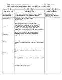 Three Column Poetry Analysis Handout
