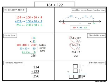Three-Digit Addition Strategies Mat
