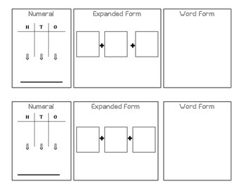 Three Digit Numbers - Numeral, Word Form, Expanded Form