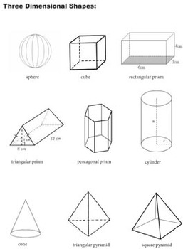 Three Dimensional Figures Reference Sheet For Geometry Jeopardy Game