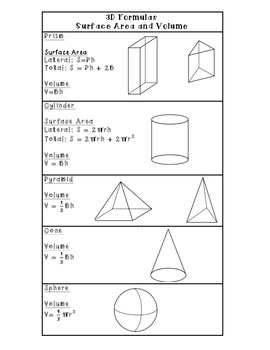 Three Dimensional Formulas