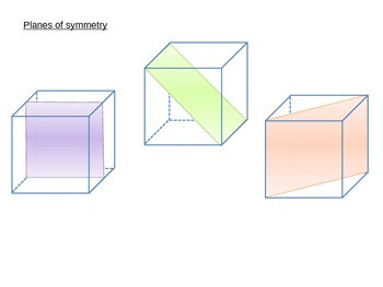 Three Dimensional Objects