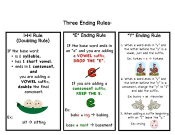 Three Ending Rules