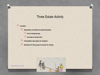 Three Estate Activity-French Revolution